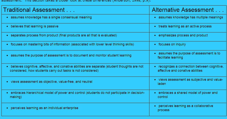 alternative assessment Two alternative assessment approaches are performance-based assessment and portfolio assessment.